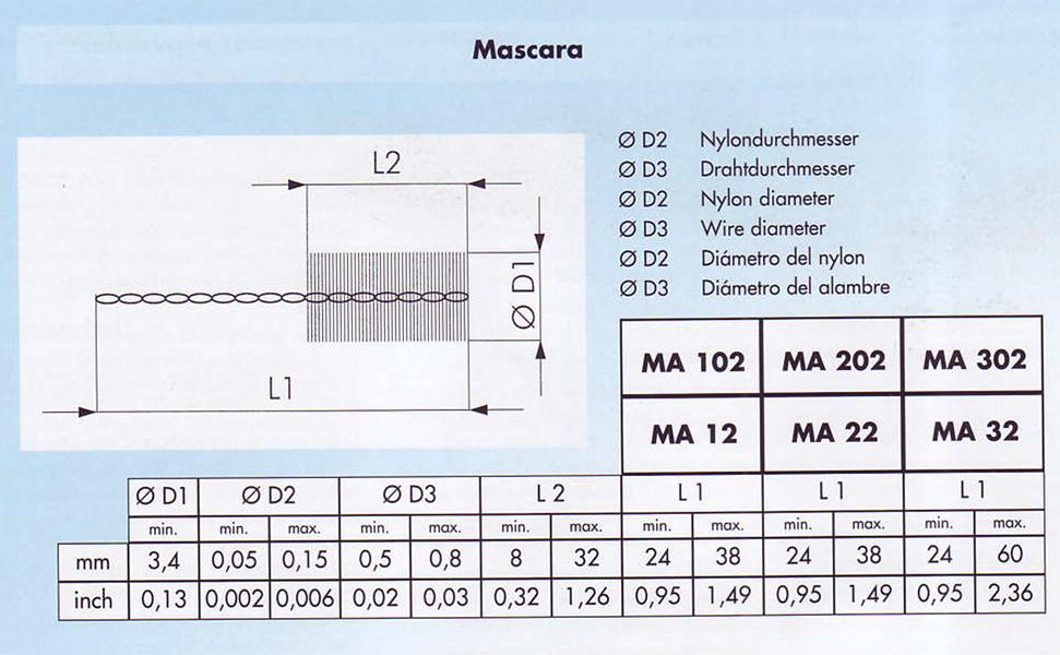 Niedlich 125 Adriger Drahtdurchmesser Ideen - Elektrische ...